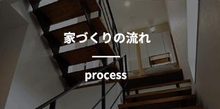 家づくりの流れ Process